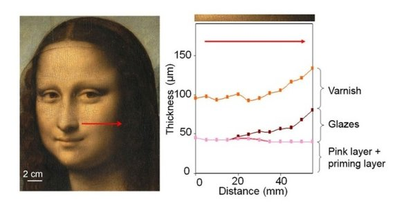 Mona-lisa-x-ray-small