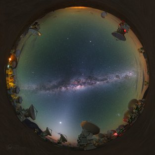 ALMA Milky Way