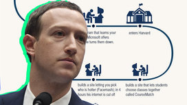 Zuckerberg_infographic