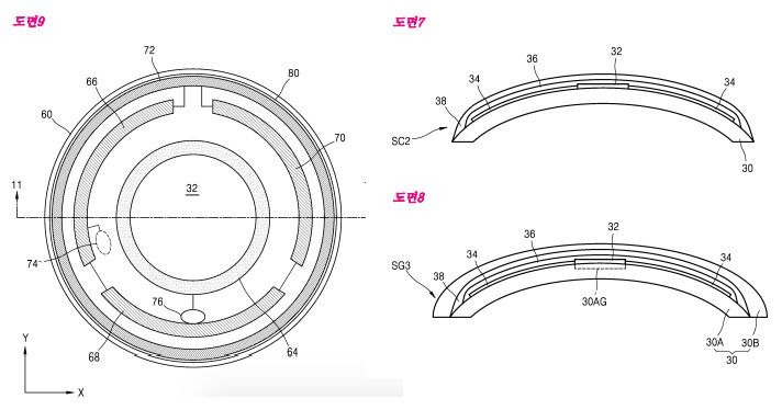 Samsung smart contact lens patented design